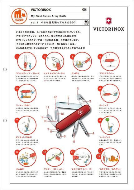小さな道具箱ってなんだろう?vol.1|VICTORINOX #001